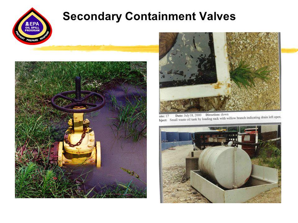 Secondary Containment Valves