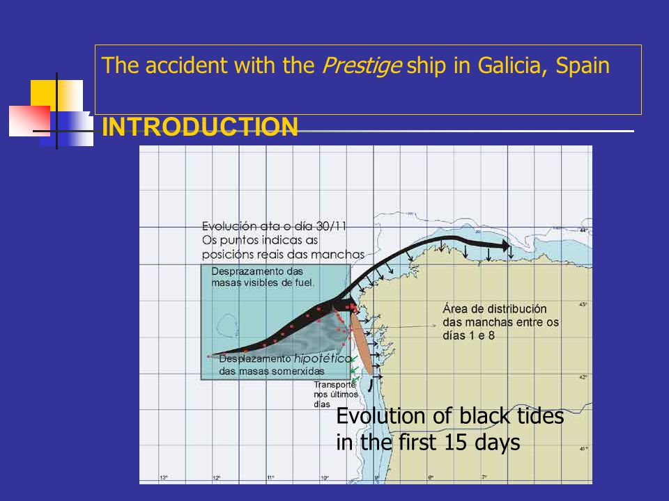 A The accident with the Prestige ship in Galicia, Spain INTRODUCTION New impacts, Nov 30 New impacts, Dec 1 The ship's sinking area 15 days after the