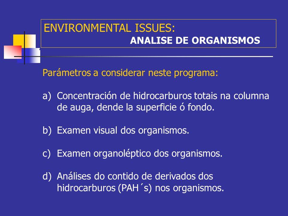 A ENVIRONMENTAL ISSUES: ANALISE DE ORGANISMOS Fases principais do programa: a)Fase de evaluación: para determina-lo grado inicial de afectación dos organismos.