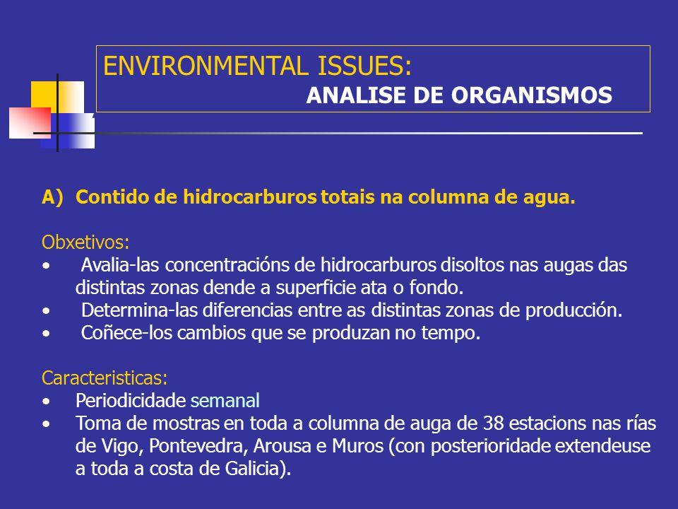 A ENVIRONMENTAL ISSUES: ANALISE DE ORGANISMOS Parámetros a considerar neste programa: a)Concentración de hidrocarburos totais na columna de auga, dende la superficie ó fondo.