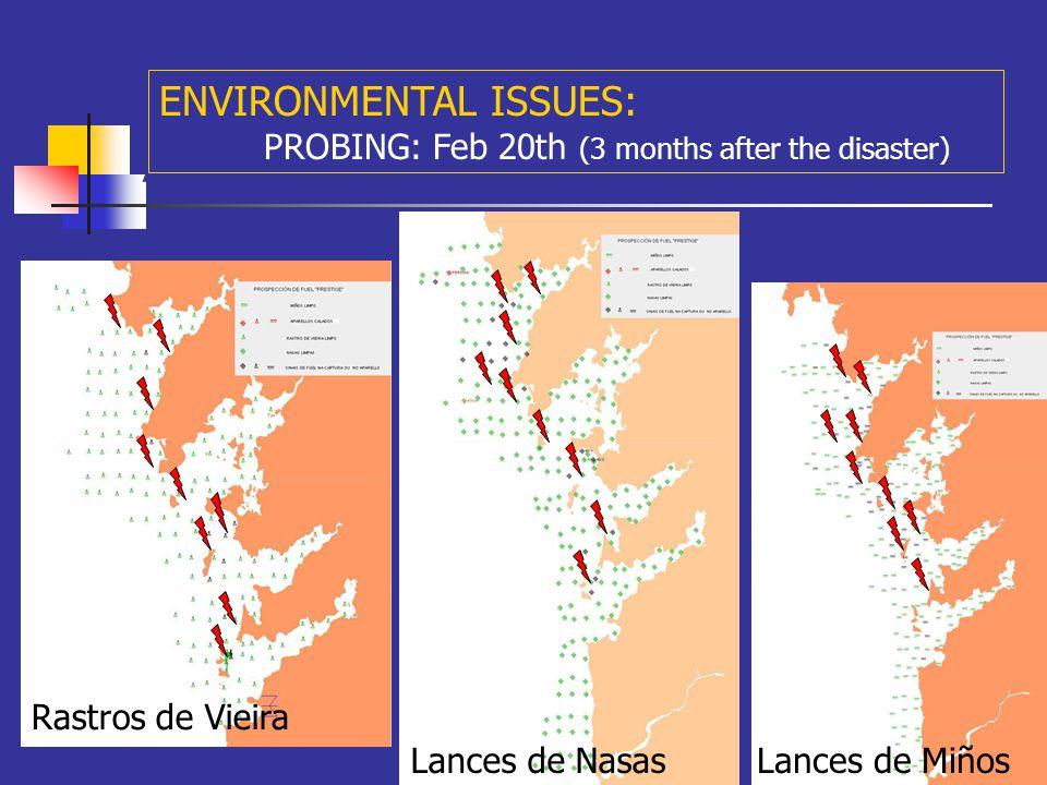 A ENVIRONMENTAL ISSUES: ANALISE DE ORGANISMOS A)Contido de hidrocarburos totais na columna de agua.