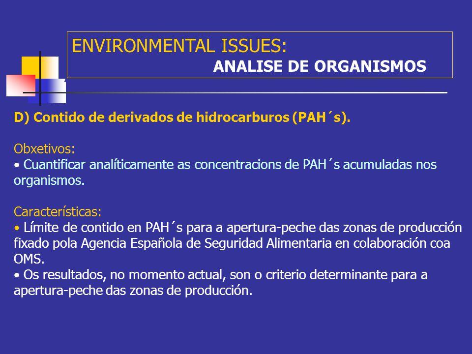 A ENVIRONMENTAL ISSUES: ANALISE DE ORGANISMOS C) Examen organoléptico dos organismos.