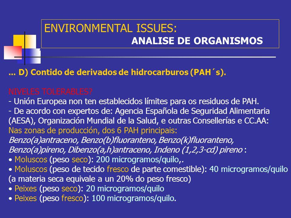 A ENVIRONMENTAL ISSUES: ANALISE DE ORGANISMOS D) Contido de derivados de hidrocarburos (PAH´s).