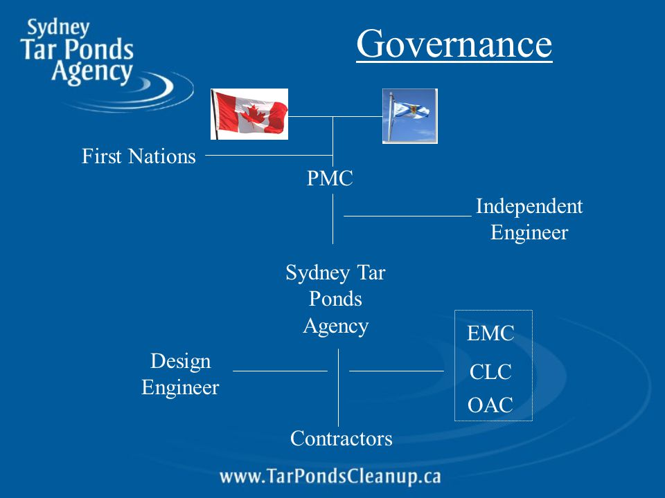 Governance PMC Sydney Tar Ponds Agency Independent Engineer Design Engineer CLC Contractors First Nations EMC OAC