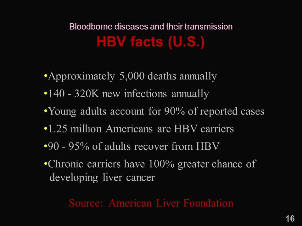 HBV facts (U.S.) Approximately 5,000 deaths annually 140 - 320K new infections annually Young adults account for 90% of reported cases 1.25 million Americans are HBV carriers 90 - 95% of adults recover from HBV Chronic carriers have 100% greater chance of developing liver cancer Source: American Liver Foundation Bloodborne diseases and their transmission 16