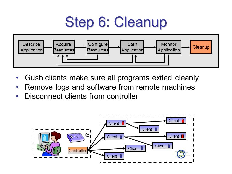 Client Step 6: Cleanup Gush clients make sure all programs exited cleanly Remove logs and software from remote machines Disconnect clients from controller Describe Application Acquire Resources Configure Resources Start Application Monitor Application Cleanup Controller