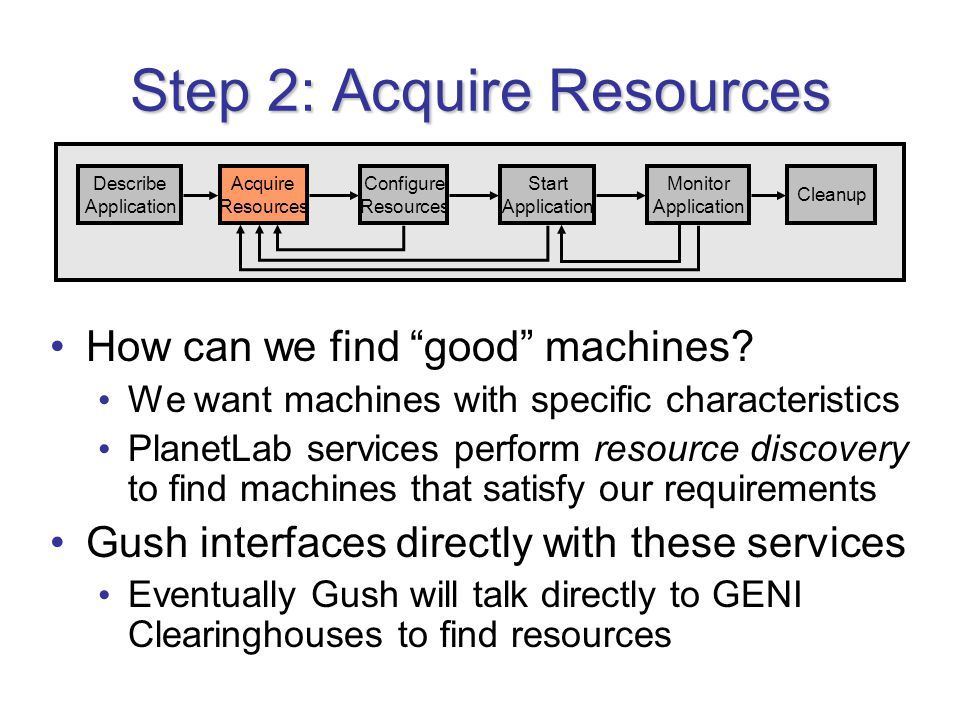 Step 3: Configure Resources Connect to and configure selected resources Optionally create a tree for achieving scalability in communication Controller remotely controls the clients on our behalf Install software on clients (some are senders, some are receivers) Client Controller Describe Application Acquire Resources Configure Resources Start Application Monitor Application Cleanup