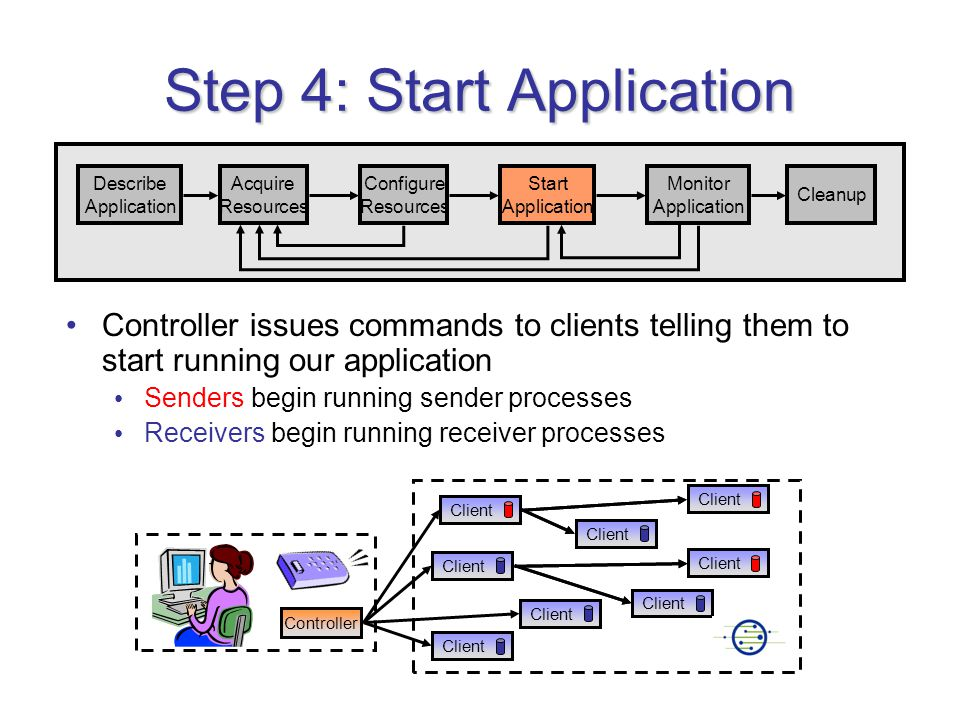 Step 5: Monitor Application We want to make sure the processes keep running Gush clients monitor experiment processes for failures If a failure is detected, client notifies controller Controller decides to tell client to restart failed program or process Describe Application Acquire Resources Configure Resources Start Application Monitor Application Cleanup Client Controller Process failed.