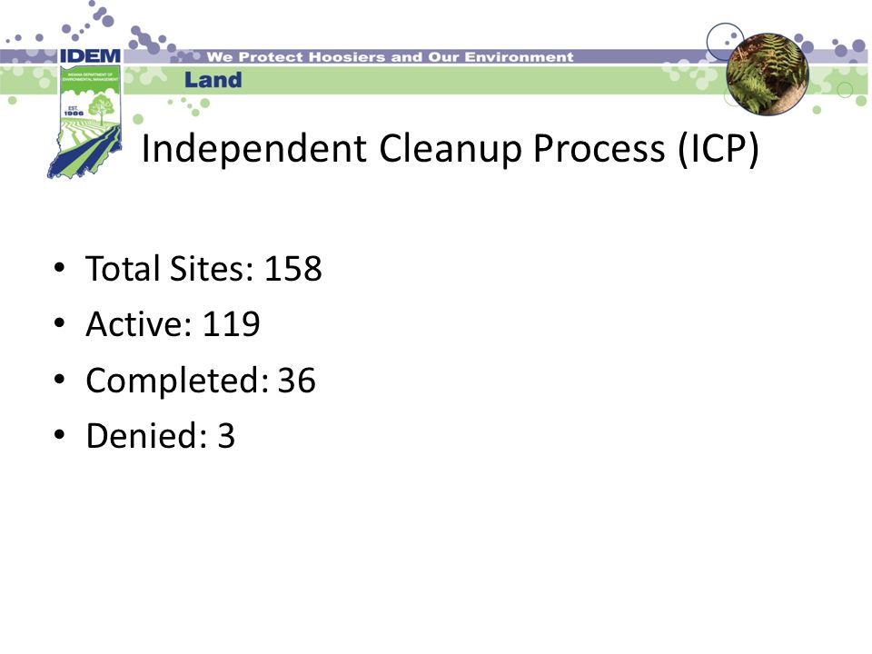 Independent Cleanup Process (ICP) Total Sites: 158 Active: 119 Completed: 36 Denied: 3