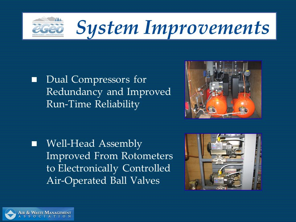 Dual Compressors for Redundancy and Improved Run-Time Reliability Well-Head Assembly Improved From Rotometers to Electronically Controlled Air-Operated Ball Valves System Improvements