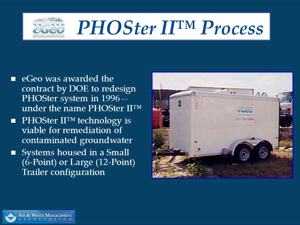 MTBE, ppb Amoco Station Site, MW-8