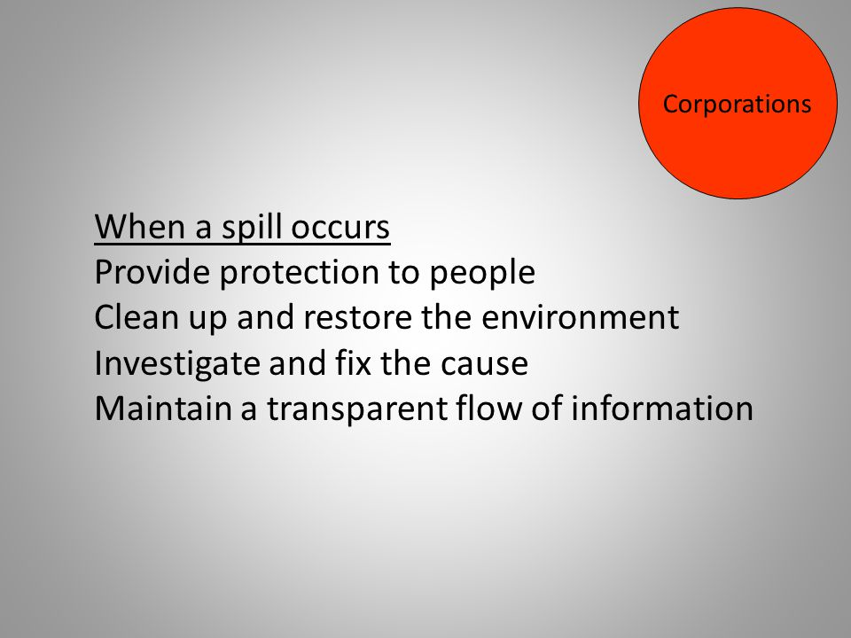 When a spill occurs Provide protection to people Clean up and restore the environment Investigate and fix the cause Maintain a transparent flow of information Corporations