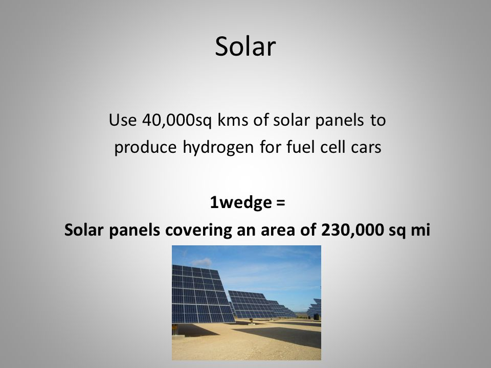 Solar Use 40,000sq kms of solar panels to produce hydrogen for fuel cell cars 1wedge = Solar panels covering an area of 230,000 sq mi