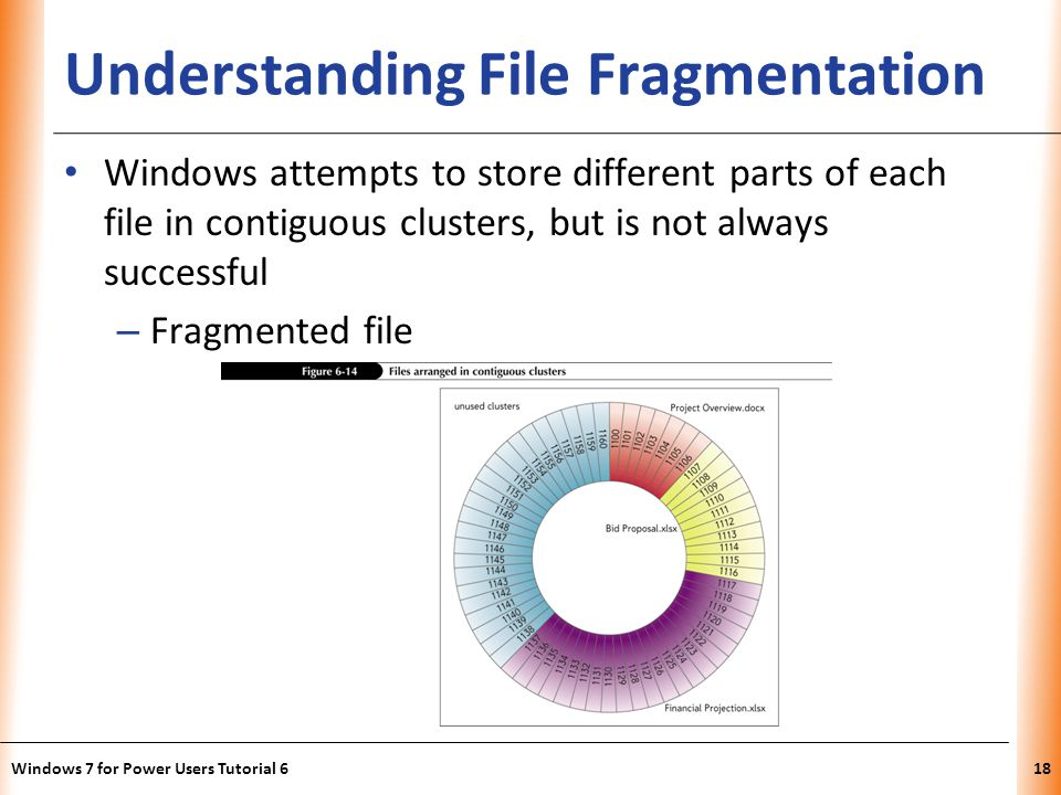 XP Understanding File Fragmentation Windows attempts to store different parts of each file in contiguous clusters, but is not always successful – Fragmented file Windows 7 for Power Users Tutorial 618