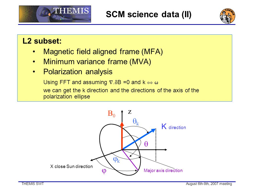 THEMIS SWT August 6th-8th, 2007 meeting L2 subset: Magnetic field aligned frame (MFA) Minimum variance frame (MVA) Polarization analysis Using FFT and