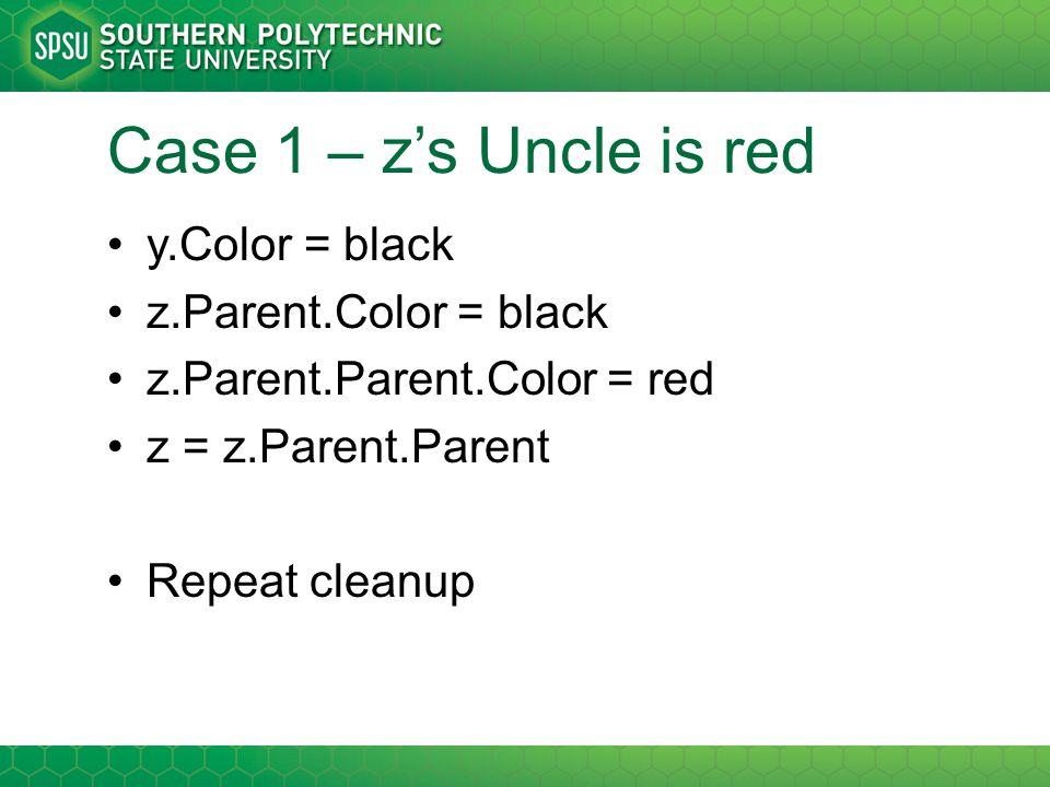 Case 1 – z's Uncle is red y.Color = black z.Parent.Color = black z.Parent.Parent.Color = red z = z.Parent.Parent Repeat cleanup