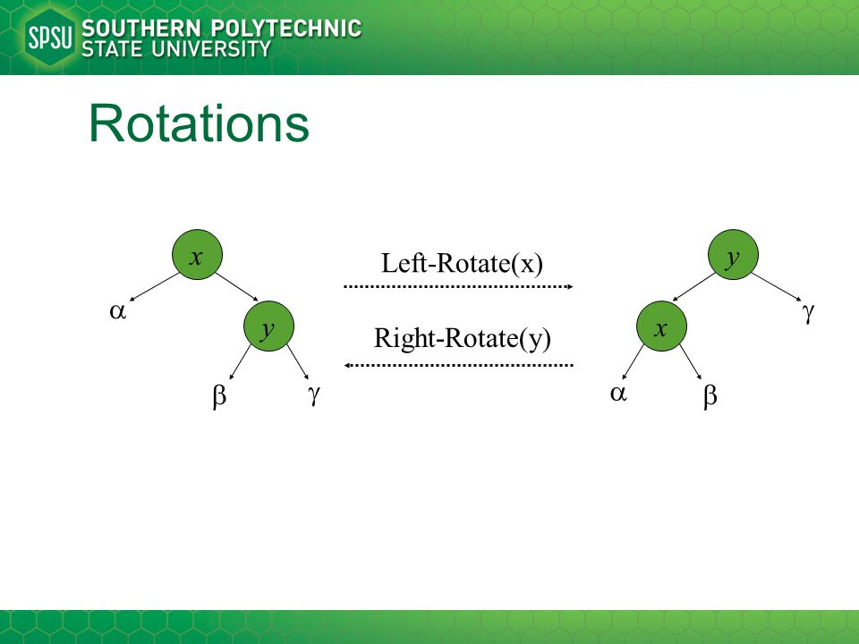 Rotations x y    y x    Left-Rotate(x) Right-Rotate(y)