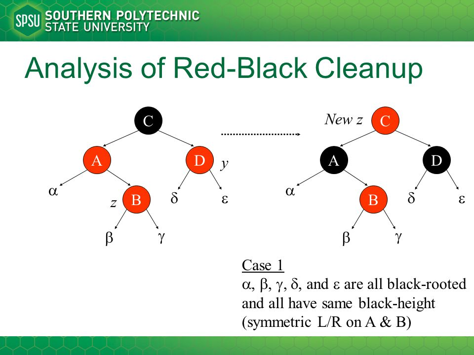 Analysis of Red-Black Cleanup A B    C D  Case 1 , , , , and  are all black-rooted and all have same black-height (symmetric L/R on A & B) z