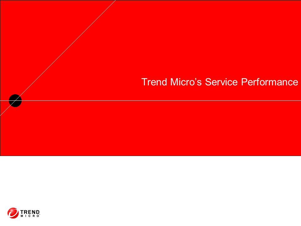 Trend Micro's Service Performance