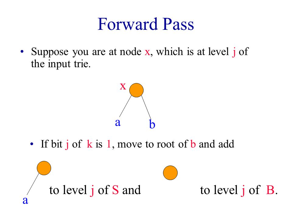 Forward Pass If bit j of k is 0, move to root of a and add and b to level j of Bto level j of S.