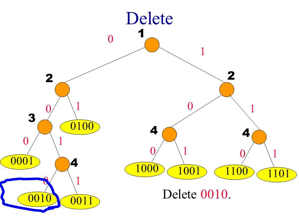 Delete 0001 0 1 1000 1001 0 0 0 1 1 1 1100 1101 01 1 2 3 4 4 0010 0011 01 4 2 0 0100 1 Delete 0010.