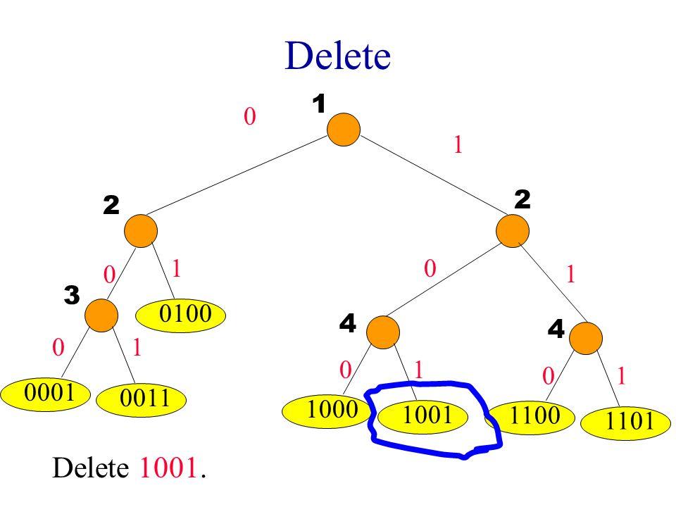 Delete 0001 0 1 1000 1001 0 0 0 1 1 1 1100 1101 01 1 2 3 4 4 0011 2 0 0100 1 Delete 1001.