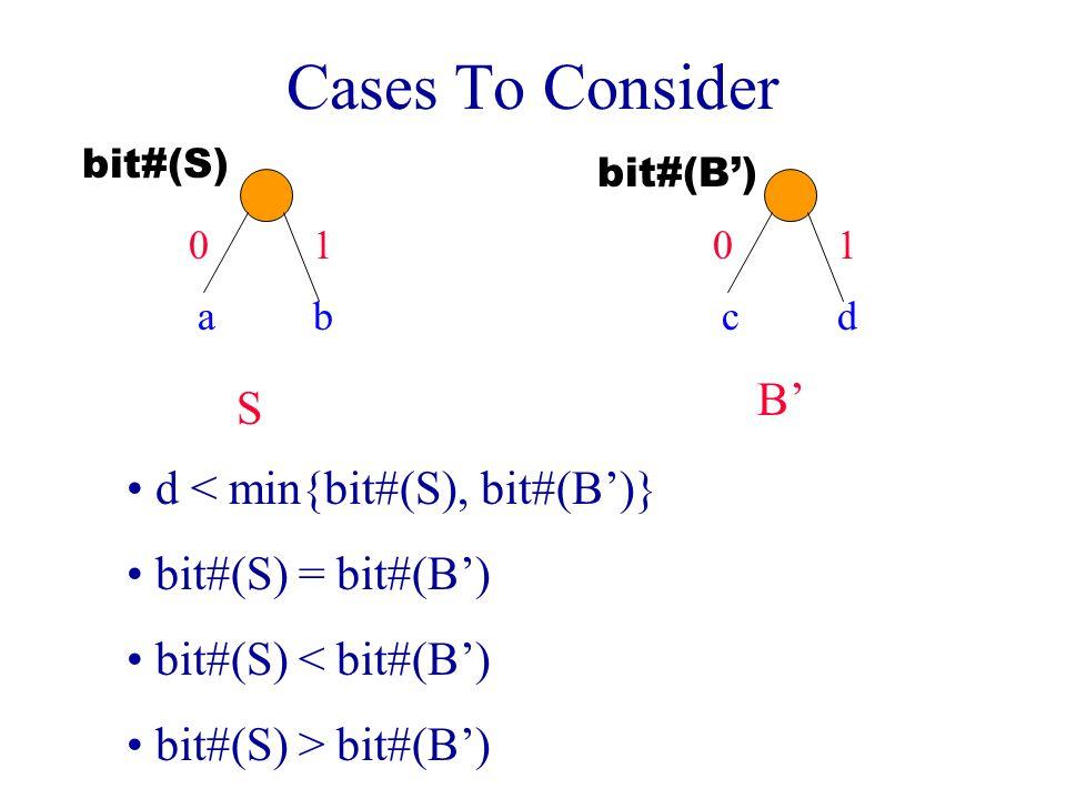 Cases To Consider d < min{bit#(S), bit#(B')} bit#(S) = bit#(B') bit#(S) < bit#(B') bit#(S) > bit#(B') 01 bit#(S) ab S 01 cd B' bit#(B')
