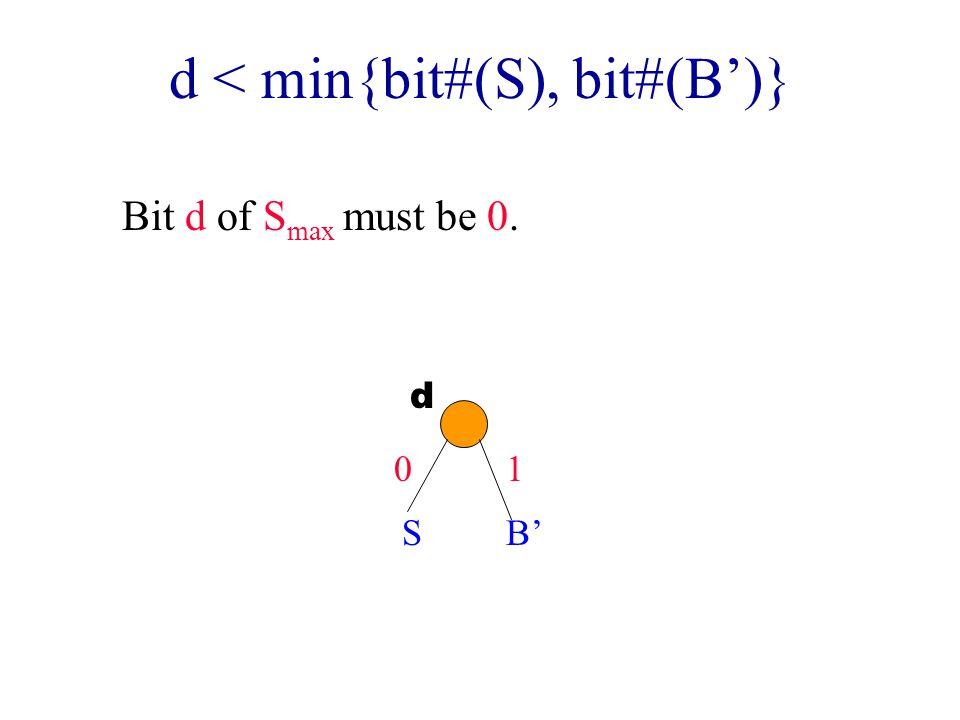 d < min{bit#(S), bit#(B')} 01 d SB' Bit d of S max must be 0.