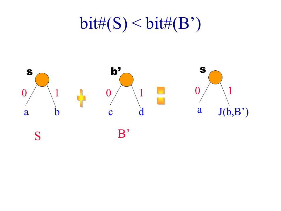 bit#(S) < bit#(B') 01 s ab S 01 b' cd B' 01 s a J(b,B')