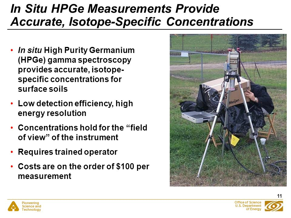 Pioneering Science and Technology Office of Science U.S. Department of Energy 11 In Situ HPGe Measurements Provide Accurate, Isotope-Specific Concentr