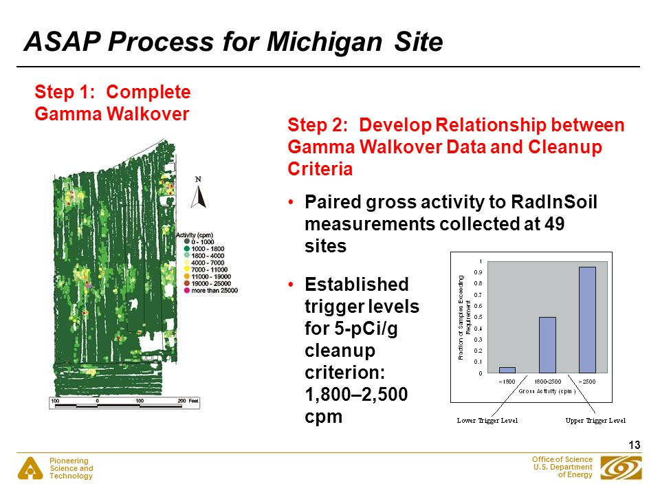Pioneering Science and Technology Office of Science U.S. Department of Energy 13 ASAP Process for Michigan Site Step 1: Complete Gamma Walkover Step 2
