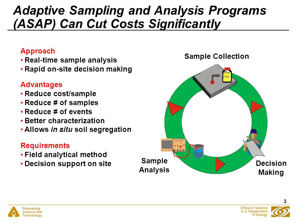 Pioneering Science and Technology Office of Science U.S. Department of Energy 3 Adaptive Sampling and Analysis Programs (ASAP) Can Cut Costs Significa