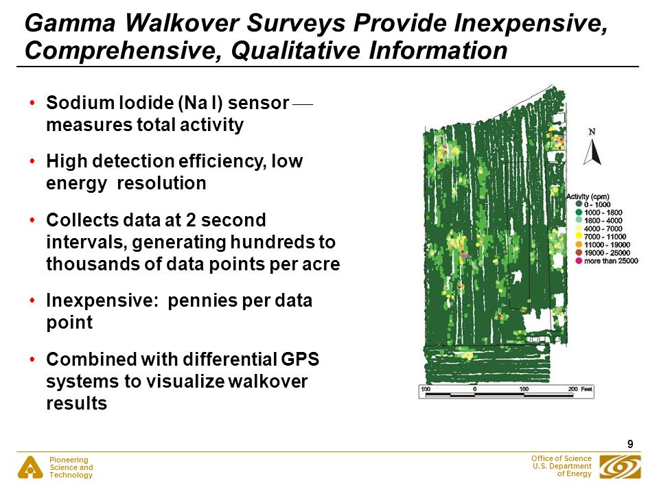 Pioneering Science and Technology Office of Science U.S. Department of Energy 9 Gamma Walkover Surveys Provide Inexpensive, Comprehensive, Qualitative