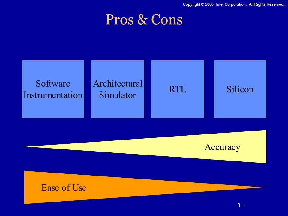 - 14 - Copyright © 2006 Intel Corporation.All Rights Reserved.