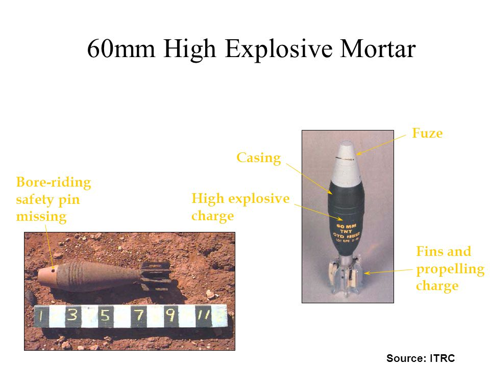 60mm High Explosive Mortar Fuze Casing Fins and propelling charge High explosive charge Bore-riding safety pin missing Source: ITRC
