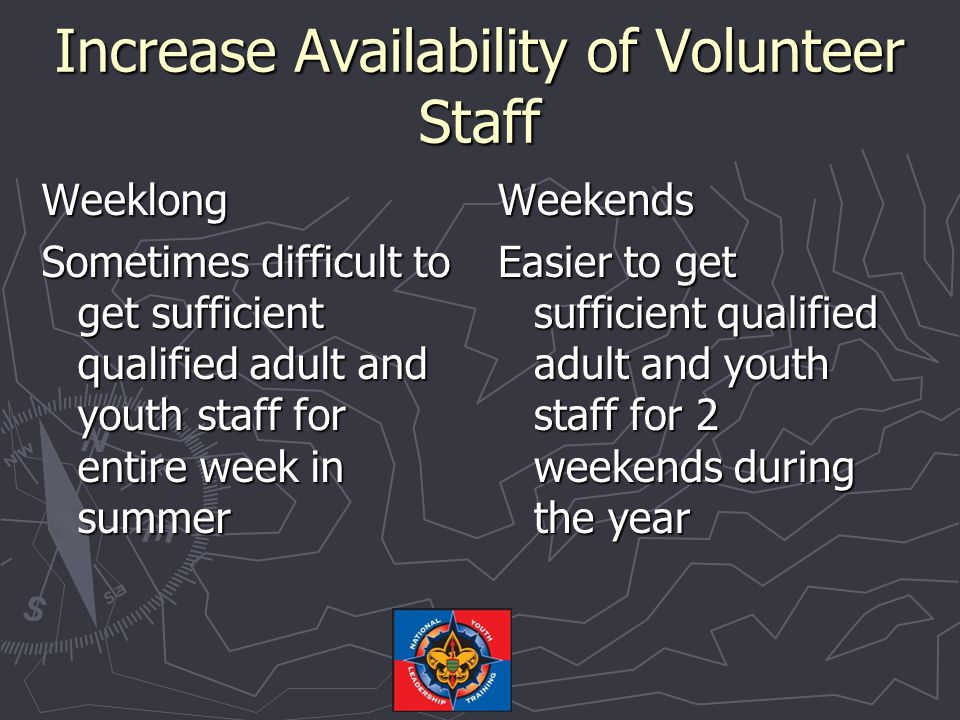 Increase Availability of Volunteer Staff Weeklong Sometimes difficult to get sufficient qualified adult and youth staff for entire week in summer Weekends Easier to get sufficient qualified adult and youth staff for 2 weekends during the year