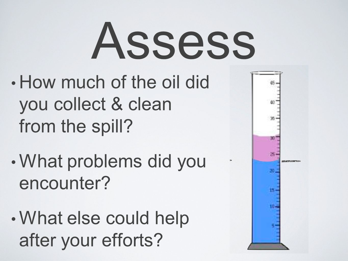 Assess How much of the oil did you collect & clean from the spill.