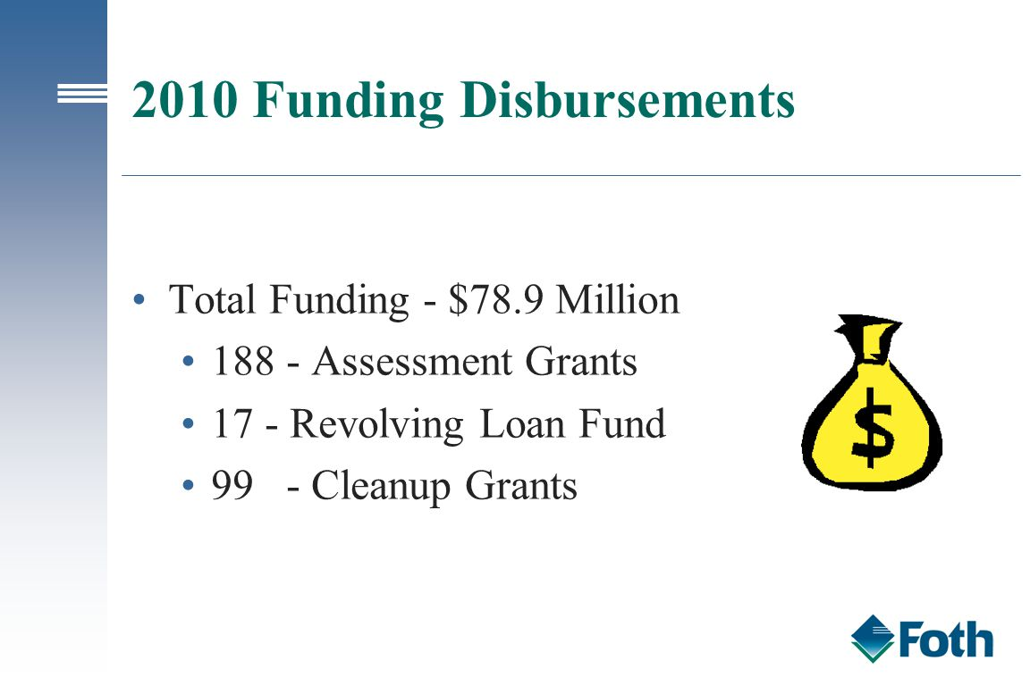 2010 Funding Disbursements Total Funding - $78.9 Million 188 - Assessment Grants 17 - Revolving Loan Fund 99 - Cleanup Grants
