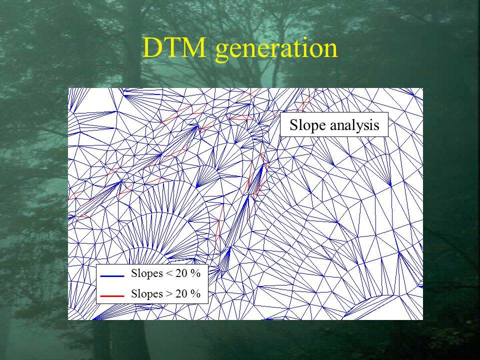 DTM generation Slope analysis Slopes < 20 % Slopes > 20 %
