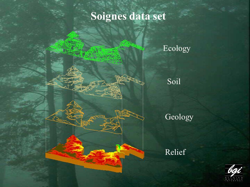Ecology Soil Geology Relief Soignes data set