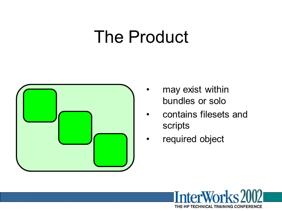 The Product may exist within bundles or solo contains filesets and scripts required object