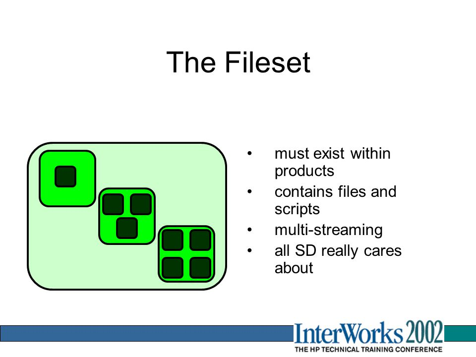 The Fileset must exist within products contains files and scripts multi-streaming all SD really cares about
