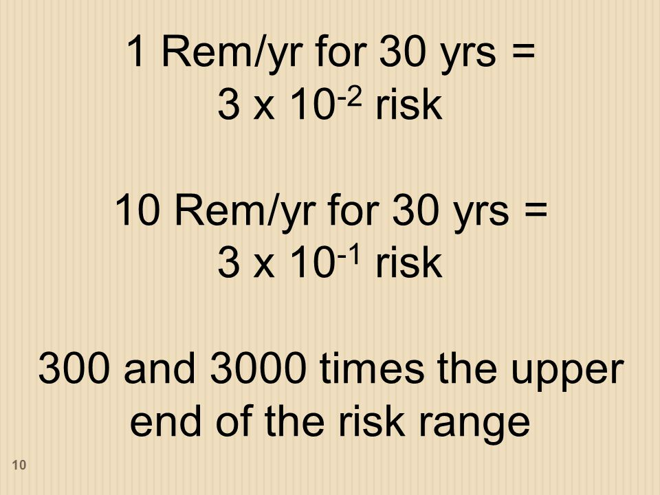1 Rem/yr for 30 yrs = 3 x 10 -2 risk 10 Rem/yr for 30 yrs = 3 x 10 -1 risk 300 and 3000 times the upper end of the risk range 10