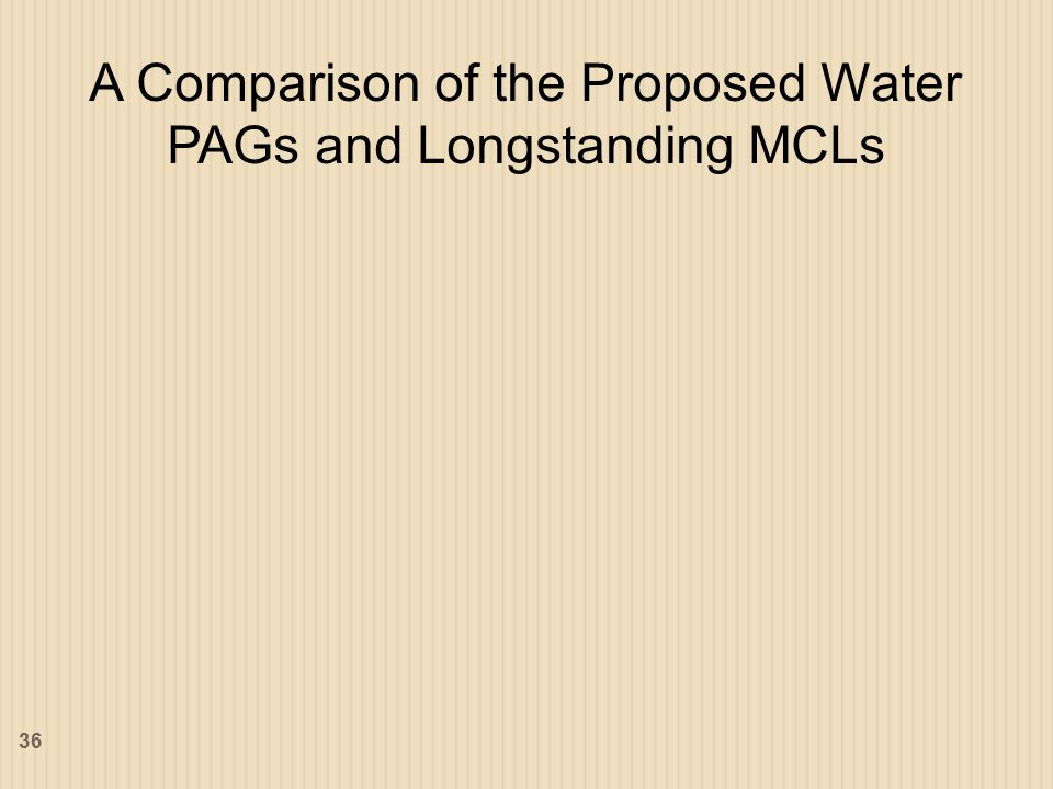 A Comparison of the Proposed Water PAGs and Longstanding MCLs 36