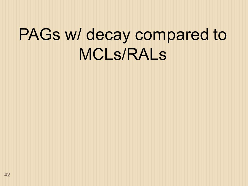 42 PAGs w/ decay compared to MCLs/RALs