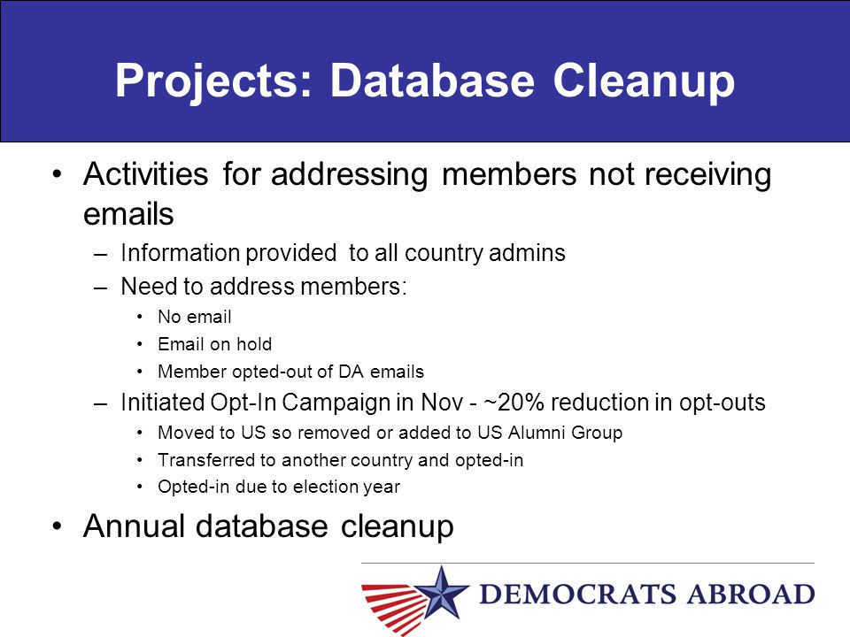 Projects: Database Cleanup Activities for addressing members not receiving emails –Information provided to all country admins –Need to address members
