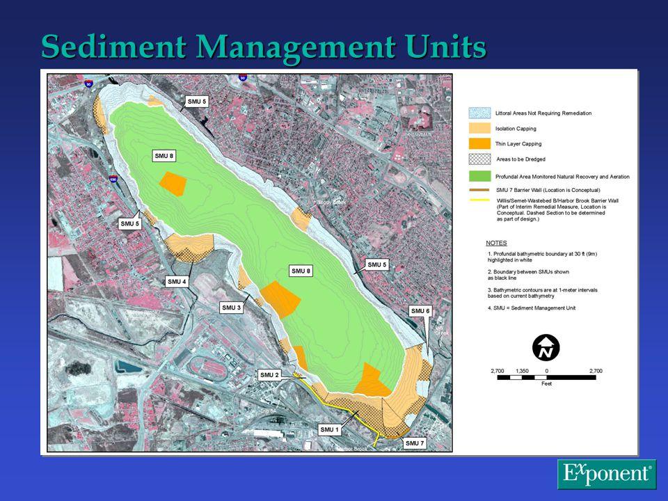Sediment Management Units