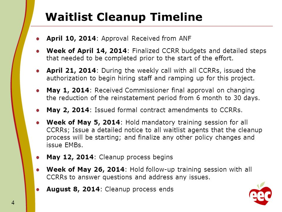 Waitlist Cleanup Timeline April 10, 2014: Approval Received from ANF Week of April 14, 2014: Finalized CCRR budgets and detailed steps that needed to be completed prior to the start of the effort.