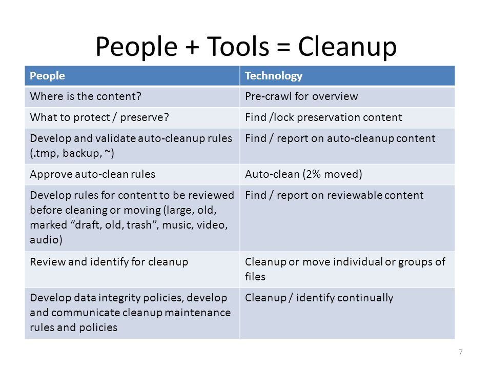 People + Tools = Cleanup 7 PeopleTechnology Where is the content Pre-crawl for overview What to protect / preserve Find /lock preservation content Develop and validate auto-cleanup rules (.tmp, backup, ~) Find / report on auto-cleanup content Approve auto-clean rulesAuto-clean (2% moved) Develop rules for content to be reviewed before cleaning or moving (large, old, marked draft, old, trash , music, video, audio) Find / report on reviewable content Review and identify for cleanupCleanup or move individual or groups of files Develop data integrity policies, develop and communicate cleanup maintenance rules and policies Cleanup / identify continually