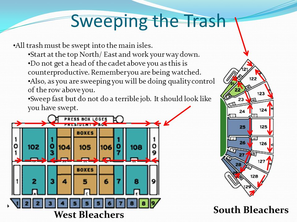 Sweeping the Trash West Bleachers South Bleachers All trash must be swept into the main isles.